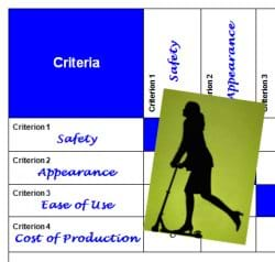 Photo shows a silhouette of a woman using a push scooter, laid over a matrix worksheet listing evaluation criteria: safety, appearance, ease of use, cost of production, etc.