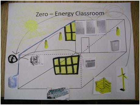 Design a net zero energy classroom activity www for Solar energy games