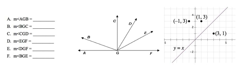 Three diagrams. (left) Seven angle measures, labeled A-F, are listed with blank spaces beside them, such as: A. m<AGB = ___. (middle) A line drawing: Ray AF with midpoint G and four lines bisecting at point G. (right) An x-y Cartesian plane of the graph y=x and three plotted points: (-1, 3), (1, 3) and (3, 1).
