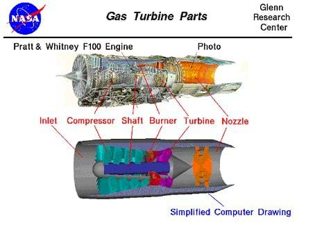 may the force be with you: thrust - lesson - www ... force diagram jet engines #10