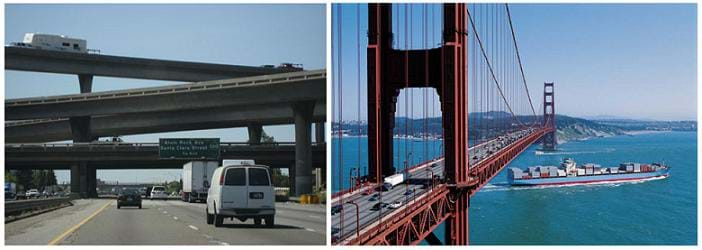 Two photos: (left) View driving on a highway with three crossing viaducts visible above the roadway. (right) A barge floats under the cables and deck of the Golden Gate Bridge in San Francisco, CA.