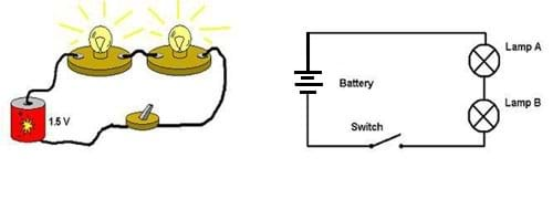bulbs batteries in a row activity org on the left a drawing of a series circuit composed of one battery two