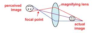 A drawing shows an upright image on one side of a lens and an upside down image on the other side of the lens.