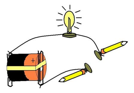 A diagram shows a circuit with a battery connected to a light bulb and two free wires attached to pencil probes.