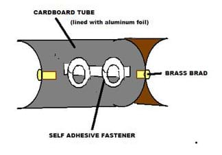 Drawing showing the halves of two cardboard tubes glued together back to back, with the placement of the brass brads and self-adhesive fasteners noted.