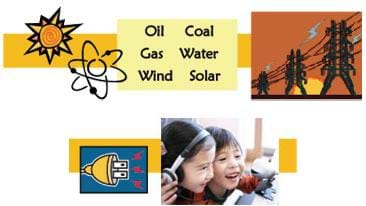 A collection of images showing movement from the Sun and electrons to energy sources (oil, coal, gas, water, wind, solar) to electrical transmission lines in a field, to a pronged electrical plug with electricity coming out of it to a photo of two children enjoying themselves while using headphones and a microphone.