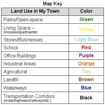 Map Key Table