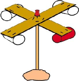 A colorful drawing of what a model anemometer should look like. Shown are two cardboard strips formed into a plus sign, with paper cups stapled to the end of the strips. The plus sign is mounted  with a push pin onto the eraser end of a pencil. The pointed lead end of the pencil is inserted into a mound of clay.