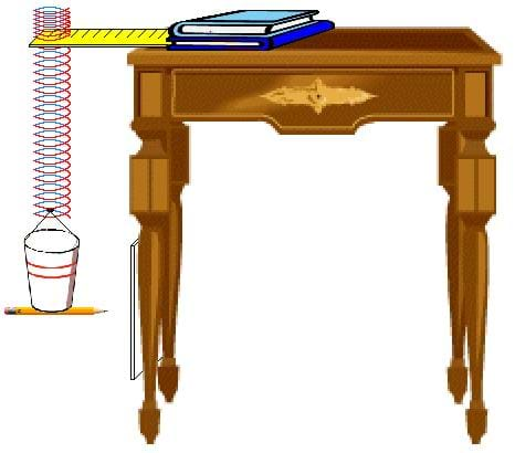 A drawing of the activity setup showing how the spring scale will be made; a slinky hangs from a rod that hangs beyond the edge of a table.