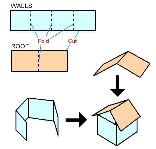 Diagram shows how the walls and roof are cut, folded and taped together.
