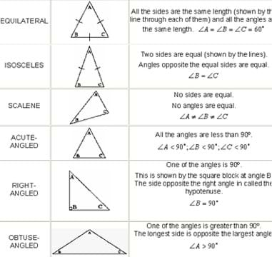 Worksheet Isosceles And Equilateral Triangles Worksheet isosceles and equilateral triangle theorem worksheet intrepidpath properties the best most prehensive 4 7 use triangles