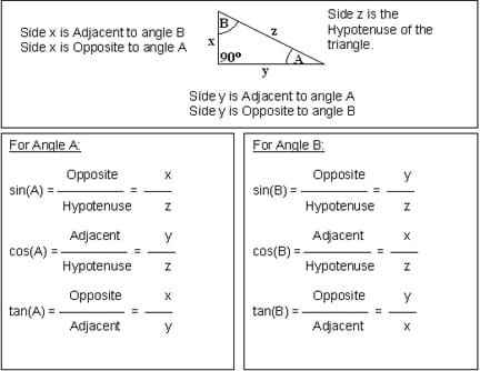 Printables Trigonometry Worksheets Pdf trig river activity www teachengineering org right triangle trig
