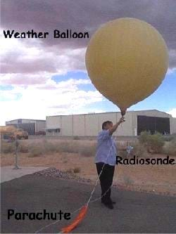Photo shows a person releasing a 6-ft diameter balloon positioned above his head.