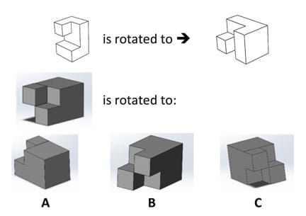 "The image shows a line drawing of a blocky shape (call it shape ""1"") in the top left corner followed by the words ""is rotated to,"" and then a second drawing of shape 1 that has been rotated by tilting the block backwards 90 degrees. In the second line, a new shape (call it shape ""2"") is presented with the words, ""as shape 2 is rotated to,"" and then three choices labeled A, B, C, are presented in a line below. The choices are pictures of shape 2 rotated in various directions. The answer is B, which is shape 2 tiled backwards 90 degrees."