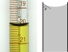 Capillarity—Measuring Surface Tension - Lesson - www ...