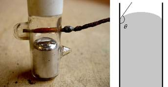 Two images: (left) Photo shows a vial of mercury with an inverted (convex) meniscus. (right) A sketch mimics the photo to show the convex curve and identify its contact angle as θ.