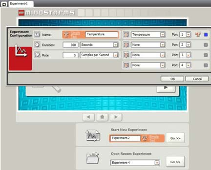 A computer screen capture shows MINDSTORMS configuration settings for name (Temperature), duration (300 seconds), rate (5 samples per second) and sensor (temperature on port 1).