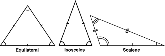 Line drawings of three triangles the sides of the equilateral